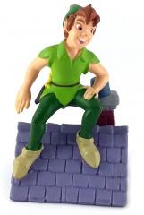 Peter Pan auf Dach